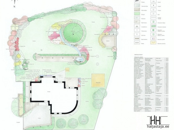 aiakujundus
