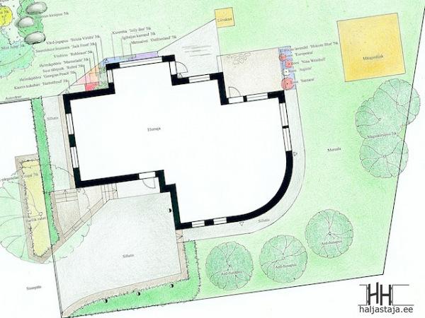 aiakujundusplaan